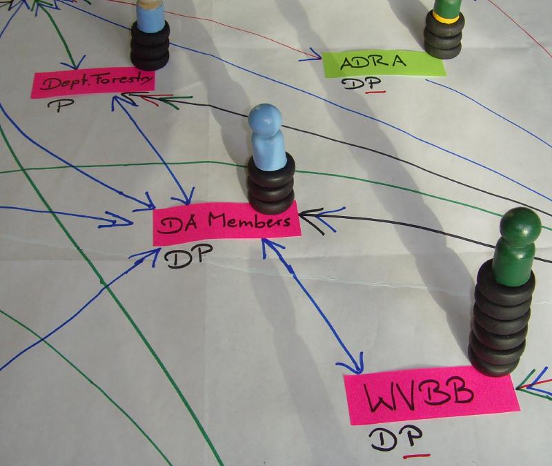 Making Power Analysis Useful To Anti-Corruption Programming